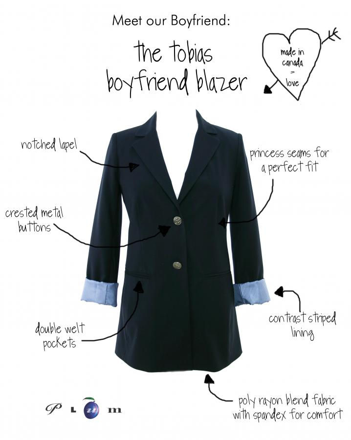 The Anatomy Of A Boyfriend No Guru